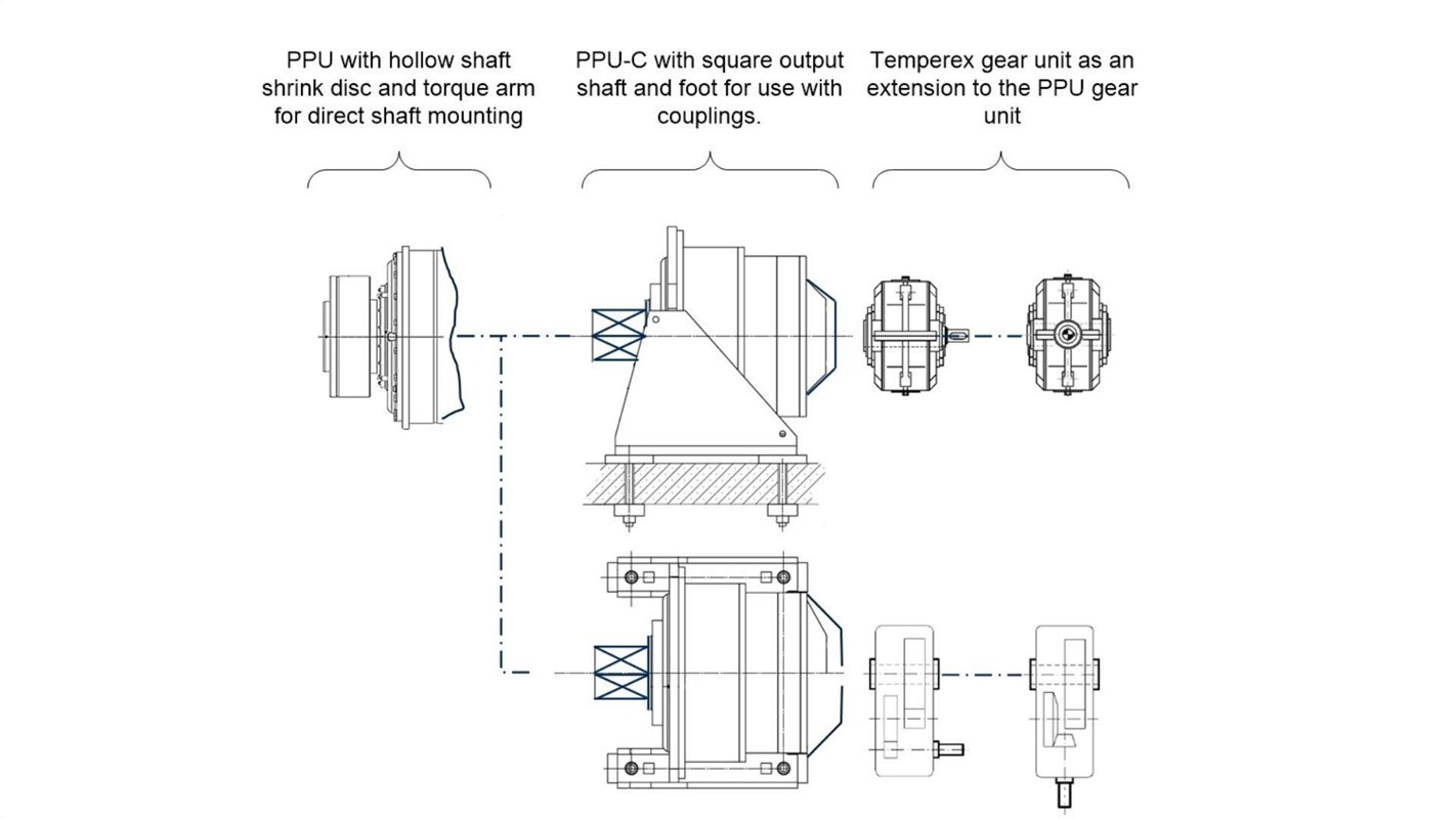 Schematics of MAAG® PPU / Temperex with it's different options