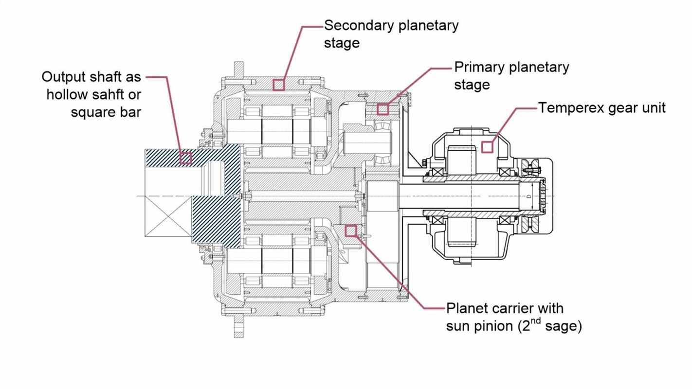 Sectional drawing of MAAG® PPU / Temperex with labelled main components
